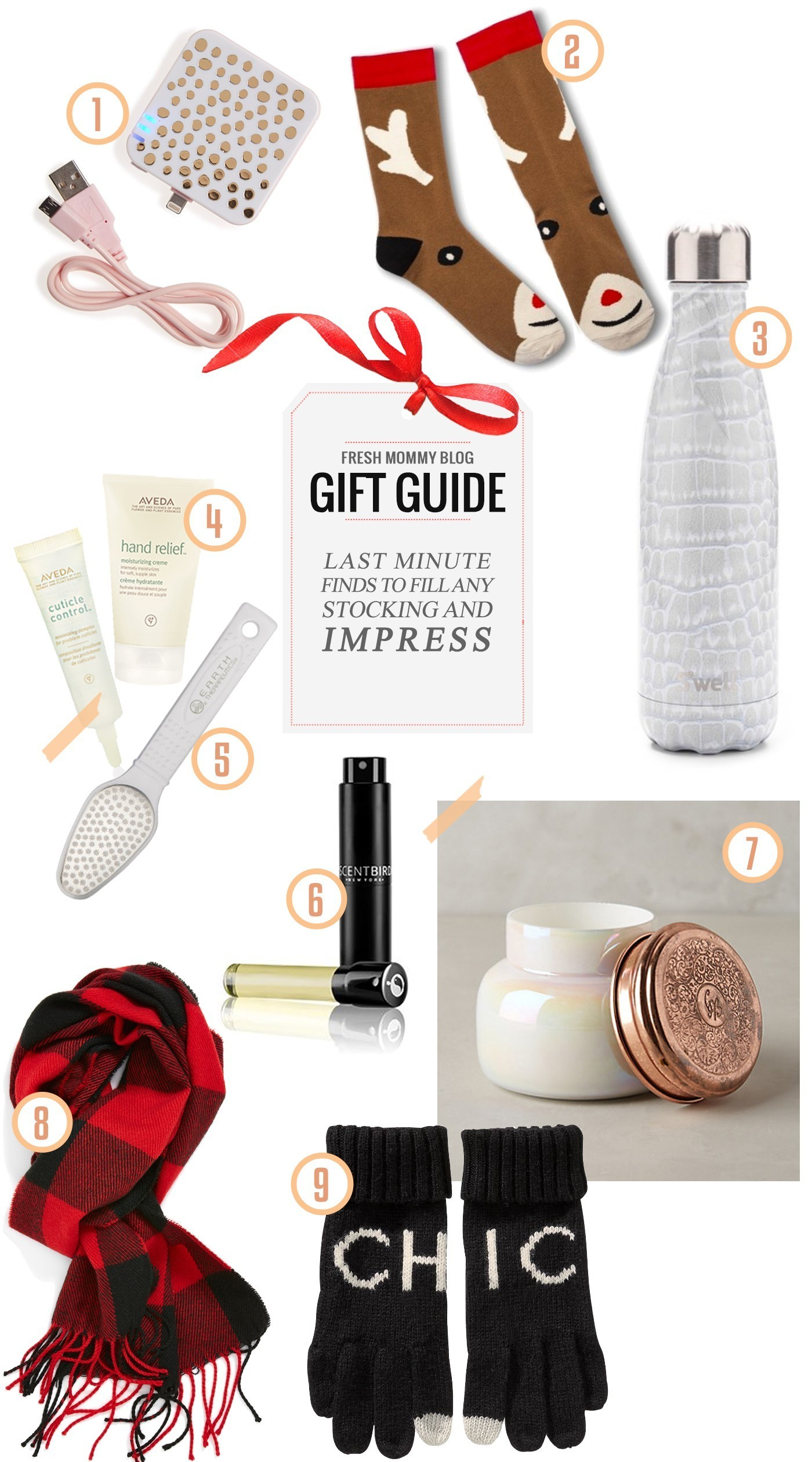 gift guide - LAST MINUTE GIFTS TO IMPRESS!
