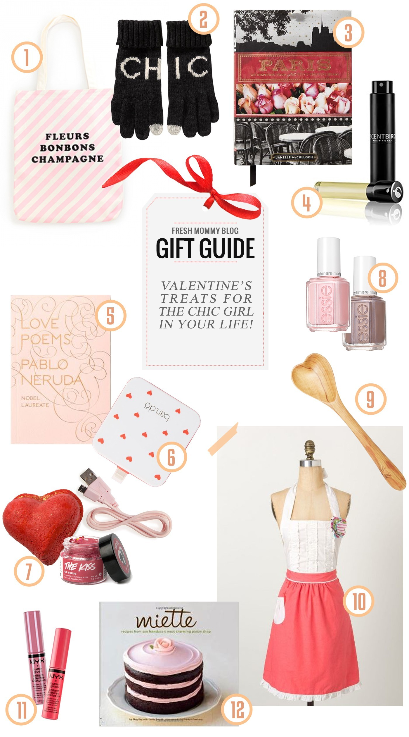 A Valentine's Gift Guide for Her!