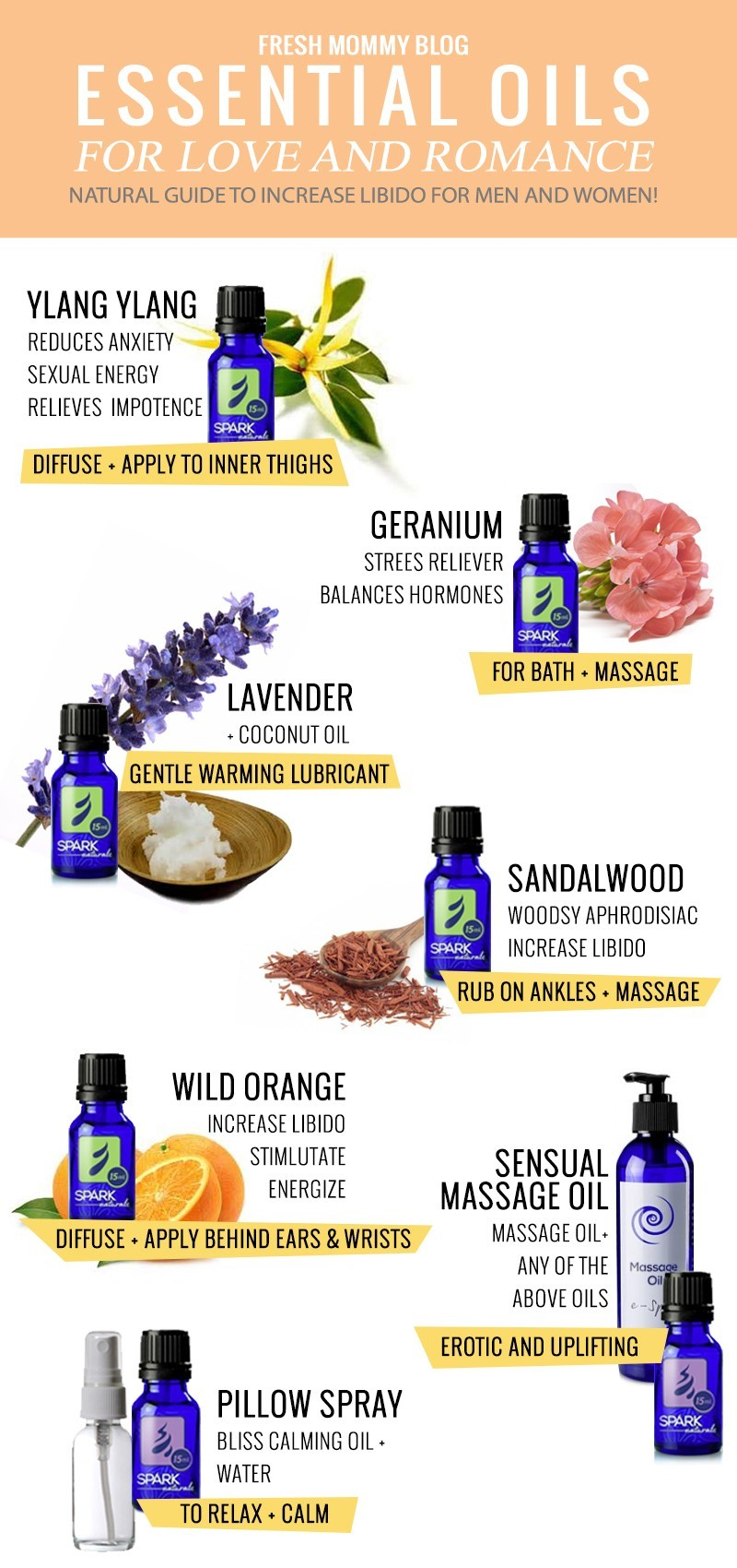 use essential oils to boost libido, as an aphrodisiac and for romance! - essential oils for romance and love by popular Florida lifestyle blogger Fresh Mommy Blog