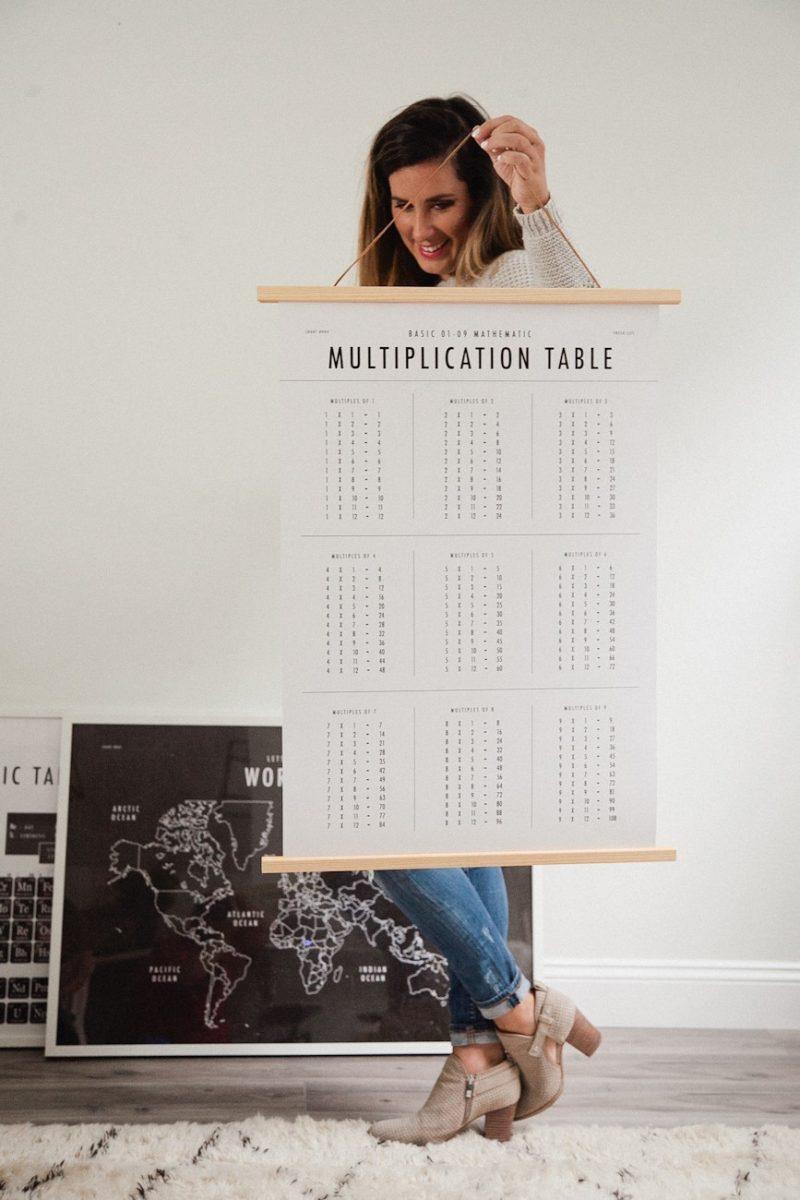 Multiplication Table School Room Art Print Download