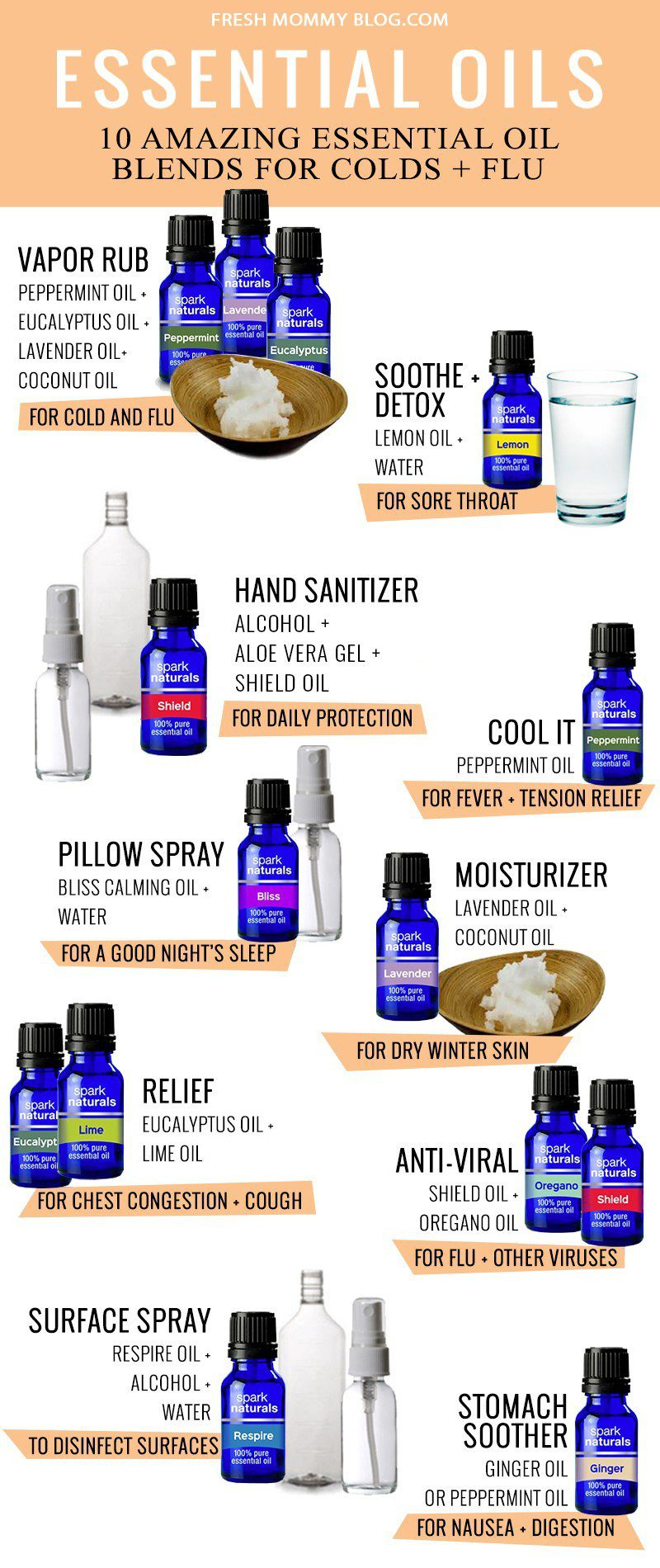10 Amazing Essential Oil Blends For Colds And Flu Updated 2020 Fresh Mommy Blog